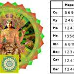 bav-buddha
